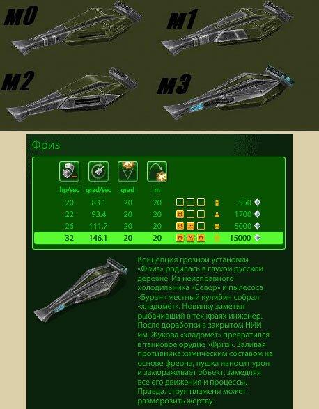 Играть в танки онлайн регистрация